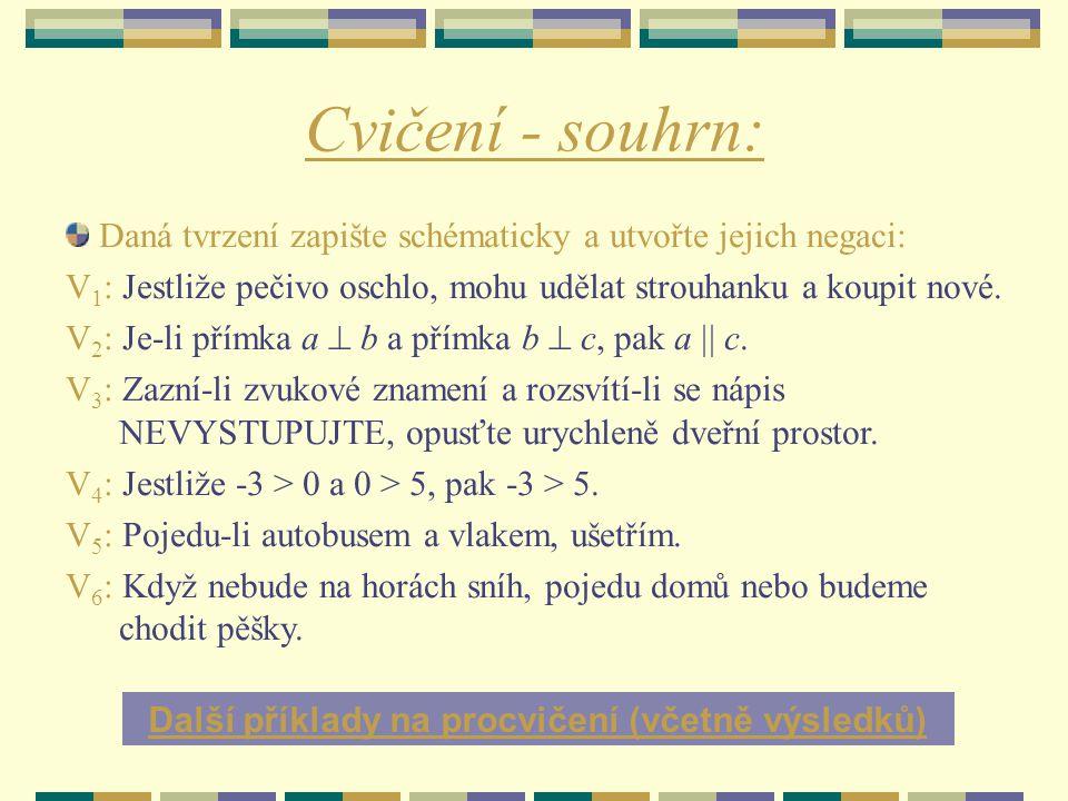 Cvičení - souhrn: Daná tvrzení zapište schématicky a utvořte jejich negaci: V 1 : Jestliže pečivo oschlo, mohu udělat strouhanku a koupit nové.