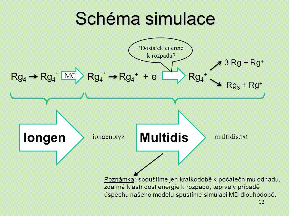 12 Schéma simulace Rg 4 Rg 4 * Rg 4 * Rg 4 + + e - Rg 4 + IongenMultidis iongen.xyzmultidis.txt MC 3 Rg + Rg + Rg 3 + Rg + ?Dostatek energie k rozpadu.