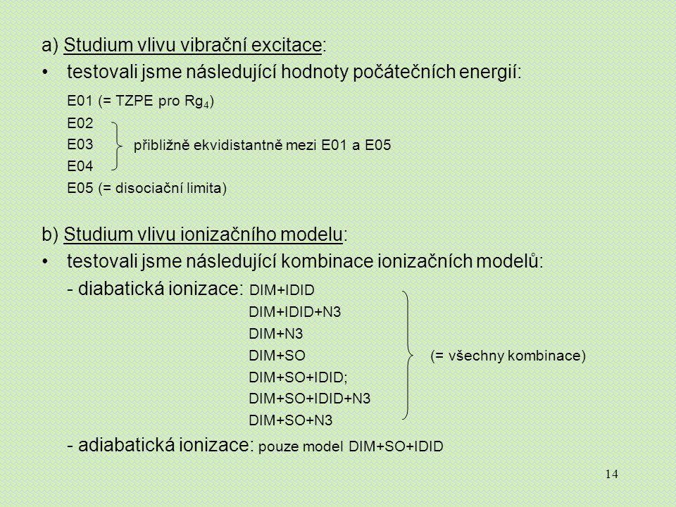 14 a) Studium vlivu vibrační excitace: testovali jsme následující hodnoty počátečních energií: E01 (= TZPE pro Rg 4 ) E02 E03 E04 E05 (= disociační limita) b) Studium vlivu ionizačního modelu: testovali jsme následující kombinace ionizačních modelů: - diabatická ionizace: DIM+IDID DIM+IDID+N3 DIM+N3 DIM+SO DIM+SO+IDID; DIM+SO+IDID+N3 DIM+SO+N3 - adiabatická ionizace: pouze model DIM+SO+IDID přibližně ekvidistantně mezi E01 a E05 (= všechny kombinace)