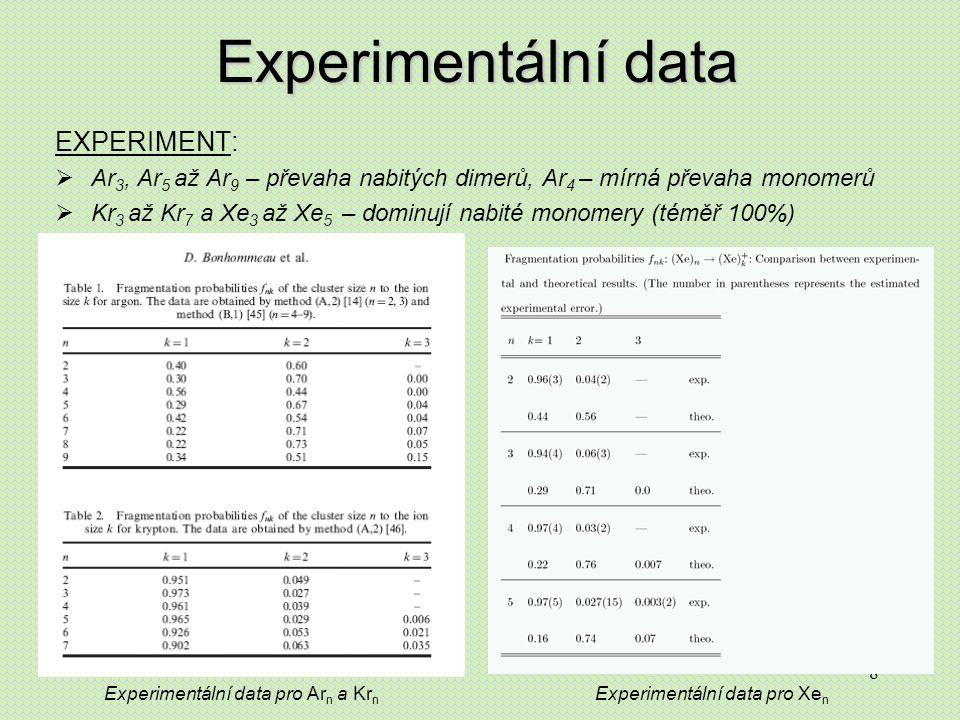 9 Řešený problém obecně TEORIE:  stávající metody dávaly vždy převahu nabitých dimerů už pro trimery  V případě trimerů se osvědčila nová metoda MeanField s quenchingem (celkový potenciál není průměrem všech nadploch, ale v průběhu dynamiky dochází k pokusům o přeskoky mezi elektronovými hladinami systému) - model se velmi dobře blíží experimentu NÁŠ CÍL:  ověřit, zda je metoda MeanField s quenchingem použitelná i pro větší klastry (než trimery), nejdříve ověřujeme tetramery  MD pro větší klastry je časově náročná => nejprve provedeme energetickou analýzu počátečních podmínek: hledáme takové vibrační excitace, takový model ionizace a takový interakční model, které budou konzistentní s experimentem monitorujeme zastoupení klastrů, které mají dostatek energie k uvolnění nabitého monomeru