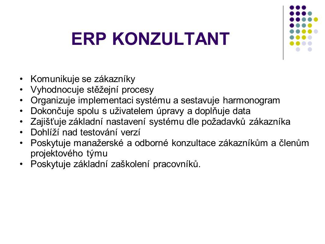 Použité zdroje: KARAT.Informační systém. [online].