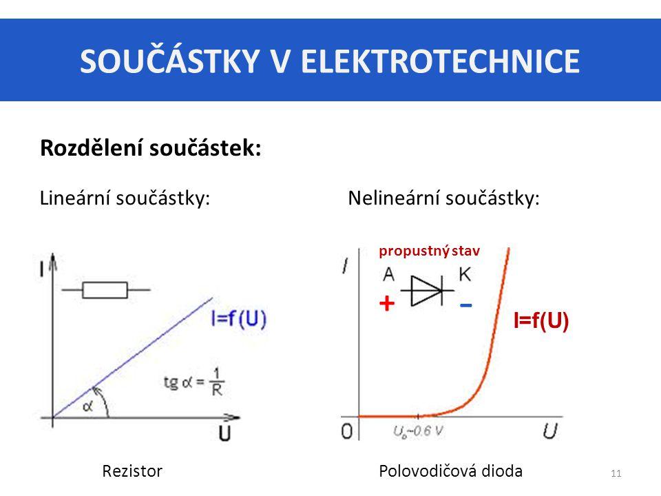 SOUČÁSTKY V ELEKTROTECHNICE 11 Rozdělení součástek: RezistorPolovodičová dioda propustný stav Lineární součástky:Nelineární součástky: I=f(U) + -