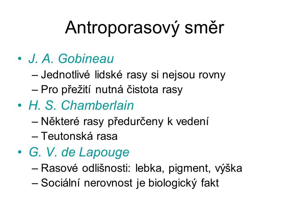 Antroporasový směr J.A.
