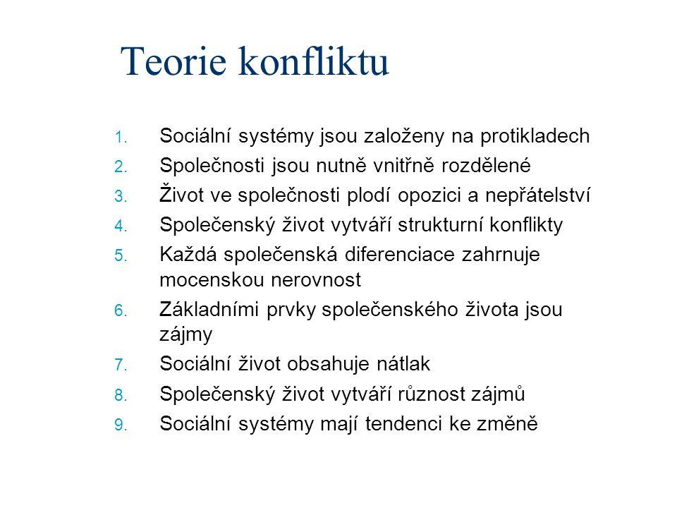 1. Sociální systémy jsou založeny na protikladech 2. Společnosti jsou nutně vnitřně rozdělené 3. Život ve společnosti plodí opozici a nepřátelství 4.