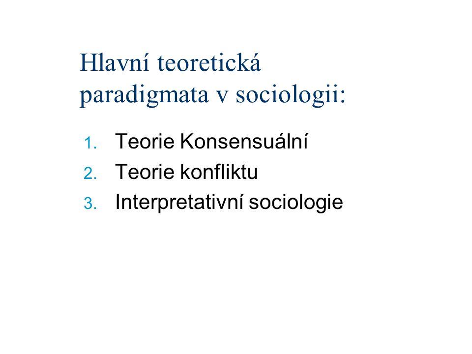 Hlavní teoretická paradigmata v sociologii: 1. Teorie Konsensuální 2. Teorie konfliktu 3. Interpretativní sociologie
