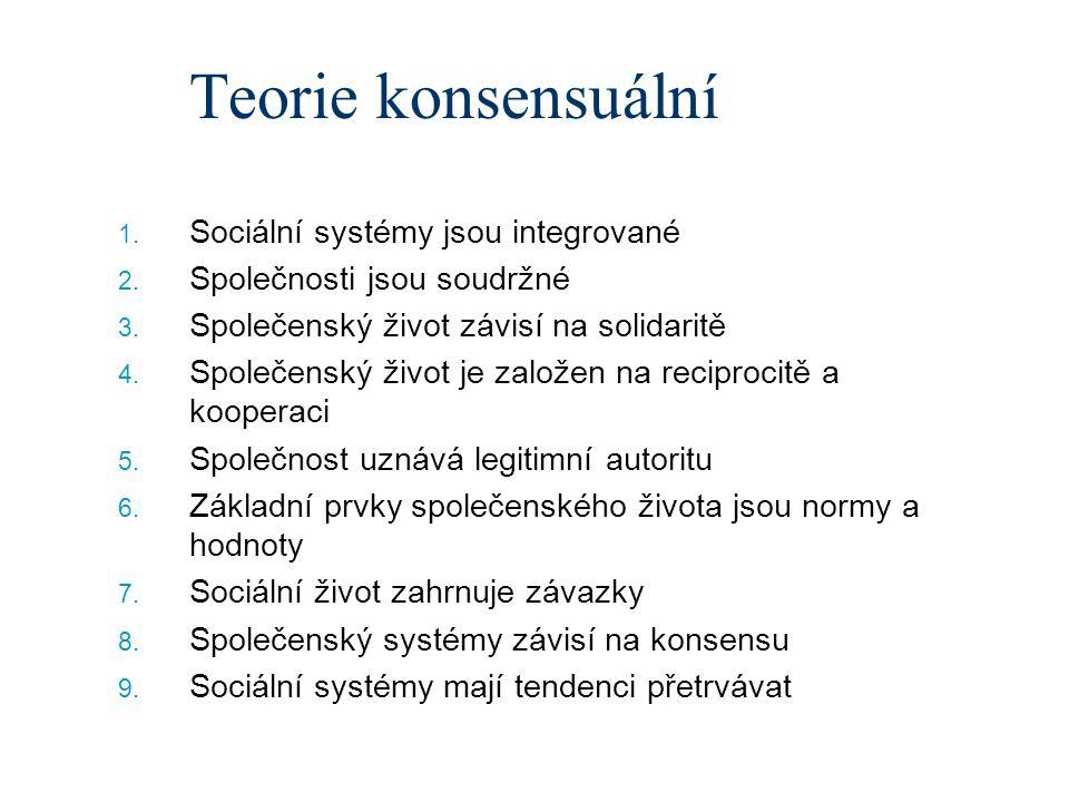 1. Sociální systémy jsou integrované 2. Společnosti jsou soudržné 3. Společenský život závisí na solidaritě 4. Společenský život je založen na recipro