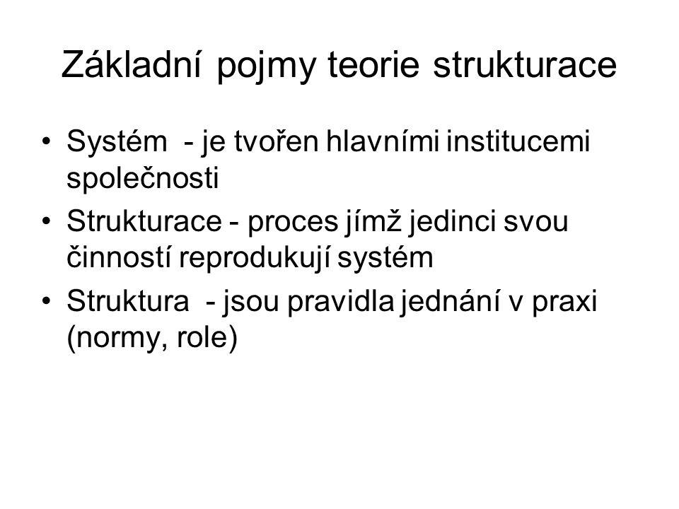 Základní pojmy teorie strukturace Systém - je tvořen hlavními institucemi společnosti Strukturace - proces jímž jedinci svou činností reprodukují syst