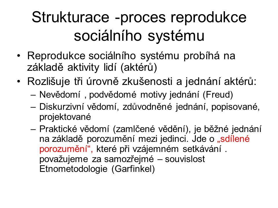 Strukturace -proces reprodukce sociálního systému Reprodukce sociálního systému probíhá na základě aktivity lidí (aktérů) Rozlišuje tři úrovně zkušeno