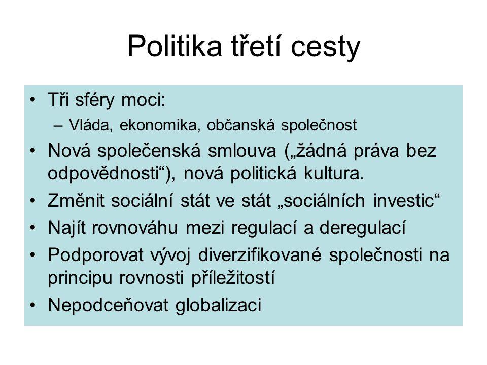 """Politika třetí cesty Tři sféry moci: –Vláda, ekonomika, občanská společnost Nová společenská smlouva (""""žádná práva bez odpovědnosti""""), nová politická"""