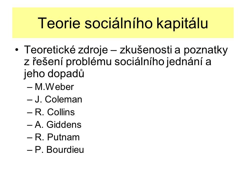 Teorie sociálního kapitálu Teoretické zdroje – zkušenosti a poznatky z řešení problému sociálního jednání a jeho dopadů –M.Weber –J. Coleman –R. Colli
