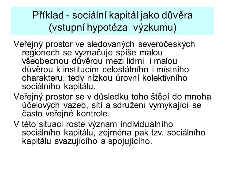 Příklad - sociální kapitál jako důvěra (vstupní hypotéza výzkumu) Veřejný prostor ve sledovaných severočeských regionech se vyznačuje spíše malou všeo