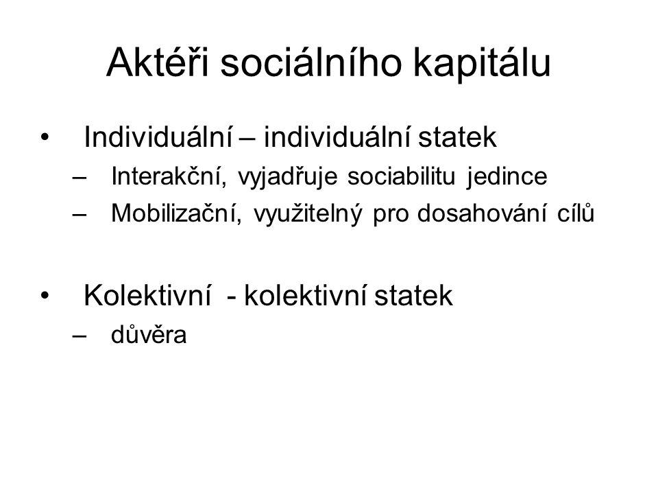Aktéři sociálního kapitálu Individuální – individuální statek –Interakční, vyjadřuje sociabilitu jedince –Mobilizační, využitelný pro dosahování cílů