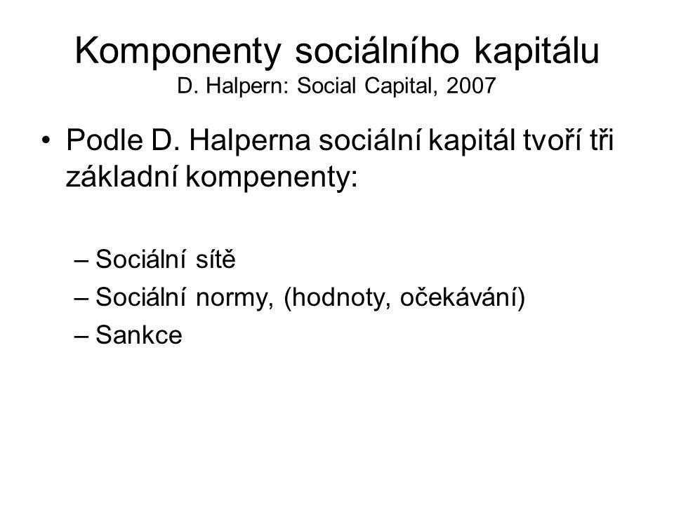 Komponenty sociálního kapitálu D. Halpern: Social Capital, 2007 Podle D. Halperna sociální kapitál tvoří tři základní kompenenty: –Sociální sítě –Soci