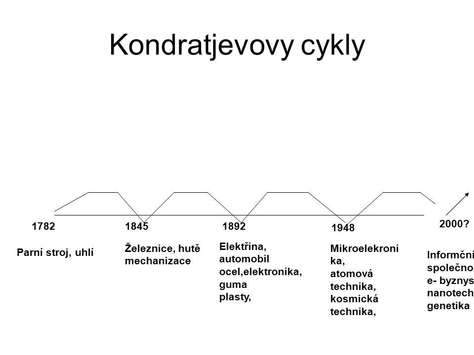 Kondratjevovy cykly 178218451892 1948 Parní stroj, uhlí Železnice, hutě mechanizace Elektřina, automobil ocel,elektronika, guma plasty, Mikroelekroni