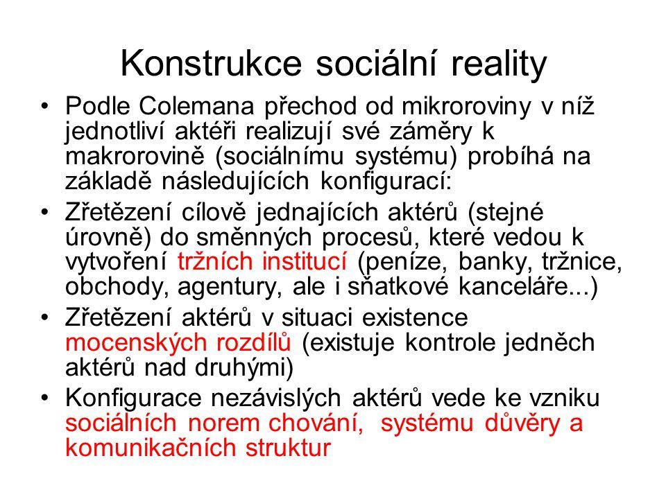 Konstrukce sociální reality Podle Colemana přechod od mikroroviny v níž jednotliví aktéři realizují své záměry k makrorovině (sociálnímu systému) prob