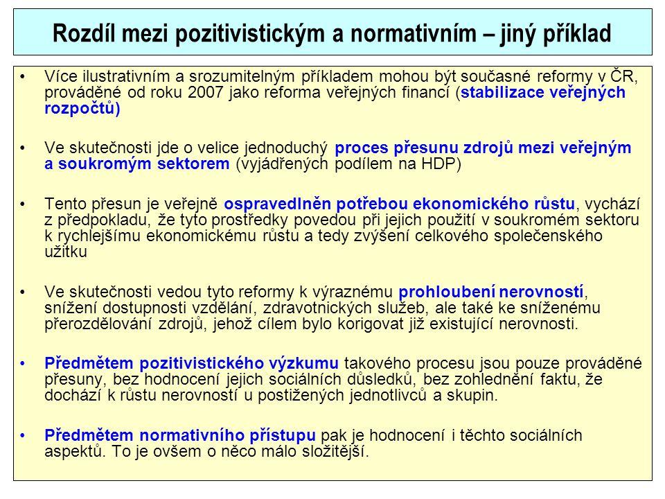 Rozdíl mezi pozitivistickým a normativním – jiný příklad Více ilustrativním a srozumitelným příkladem mohou být současné reformy v ČR, prováděné od ro