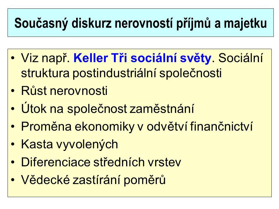 Současný diskurz nerovností příjmů a majetku Viz např. Keller Tři sociální světy. Sociální struktura postindustriální společnosti Růst nerovnosti Útok