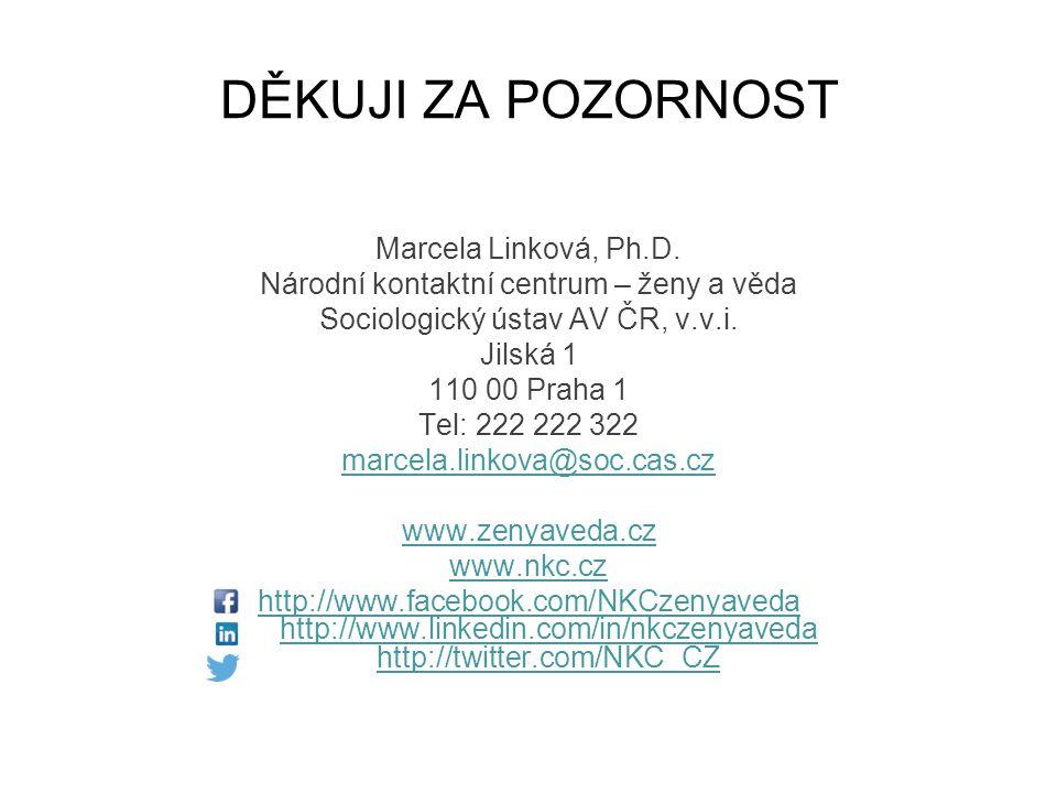 DĚKUJI ZA POZORNOST Marcela Linková, Ph.D.