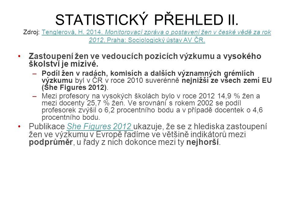 STATISTICKÝ PŘEHLED II. Zdroj: Tenglerová, H. 2014.
