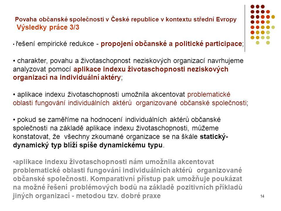 14 Povaha občanské společnosti v České republice v kontextu střední Evropy Výsledky práce 3/3 řešení empirické redukce - propojení občanské a politické participace; charakter, povahu a životaschopnost neziskových organizací navrhujeme analyzovat pomocí aplikace indexu životaschopnosti neziskových organizací na individuální aktéry; aplikace indexu životaschopnosti umožnila akcentovat problematické oblasti fungování individuálních aktérů organizované občanské společnosti; pokud se zaměříme na hodnocení individuálních aktérů občanské společnosti na základě aplikace indexu životaschopnosti, můžeme konstatovat, že všechny zkoumané organizace se na škále statický- dynamický typ blíží spíše dynamickému typu.