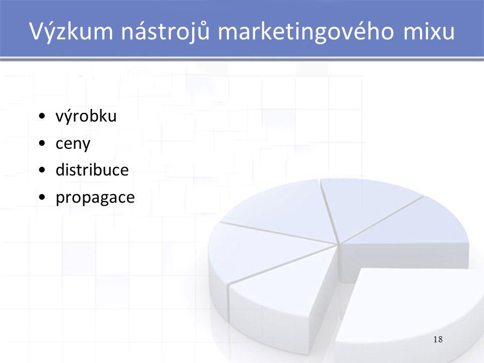 18 Výzkum nástrojů marketingového mixu výrobku ceny distribuce propagace