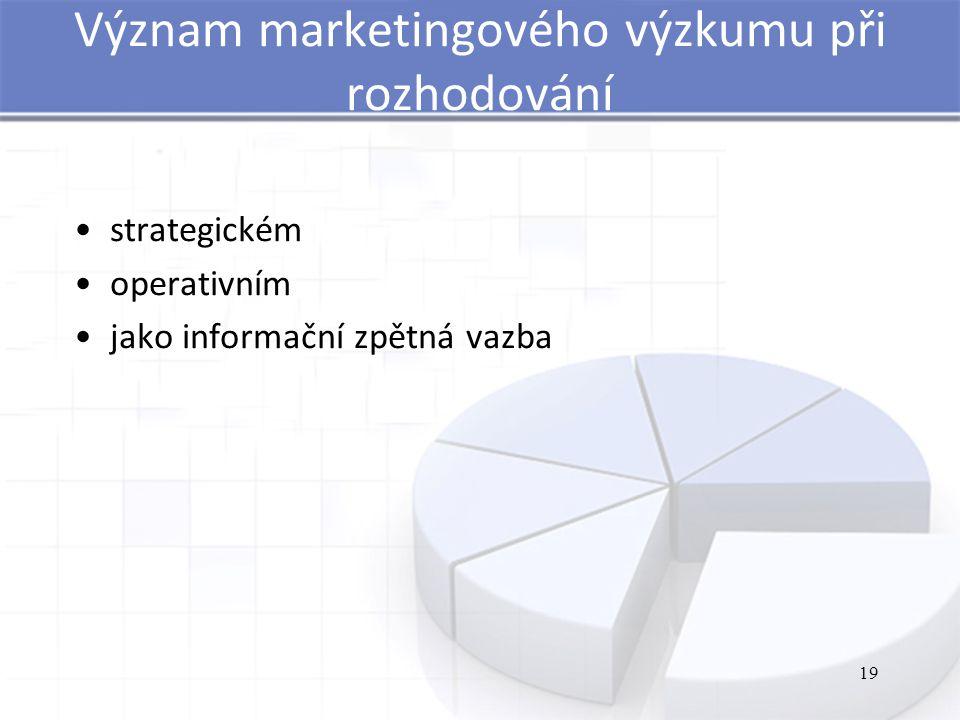 19 Význam marketingového výzkumu při rozhodování strategickém operativním jako informační zpětná vazba
