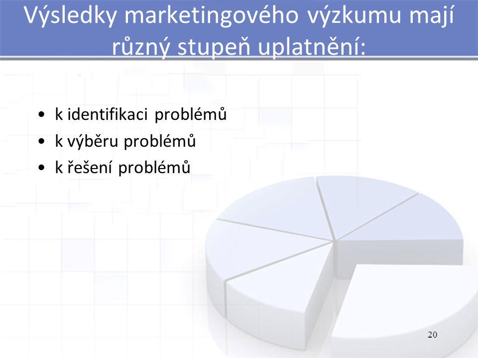 20 Výsledky marketingového výzkumu mají různý stupeň uplatnění: k identifikaci problémů k výběru problémů k řešení problémů