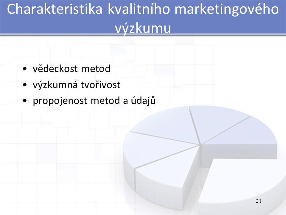 21 Charakteristika kvalitního marketingového výzkumu vědeckost metod výzkumná tvořivost propojenost metod a údajů