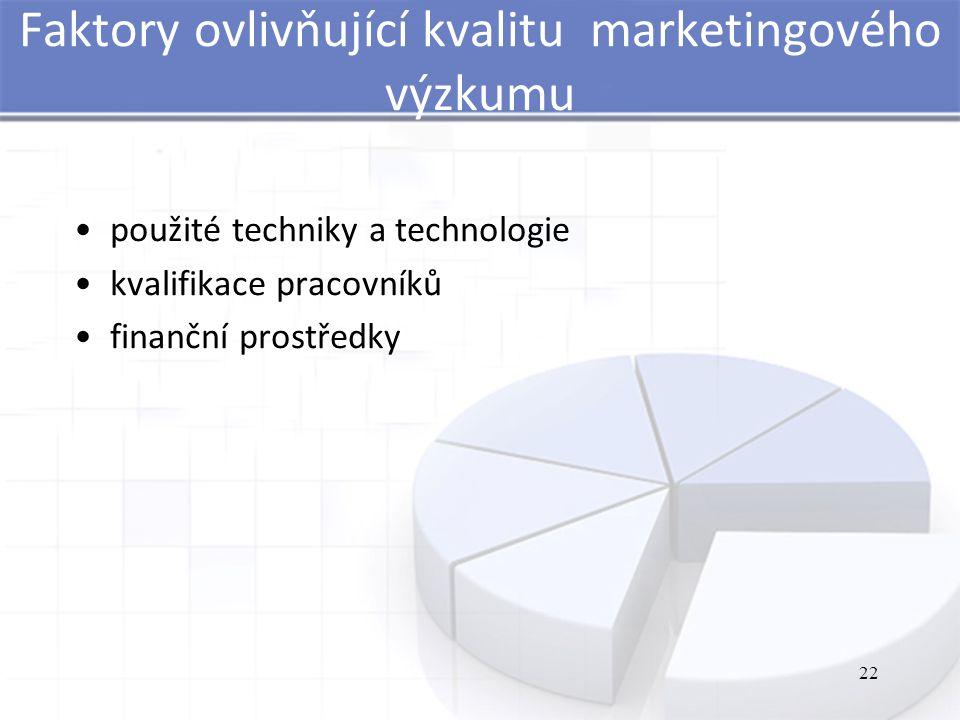 22 Faktory ovlivňující kvalitu marketingového výzkumu použité techniky a technologie kvalifikace pracovníků finanční prostředky