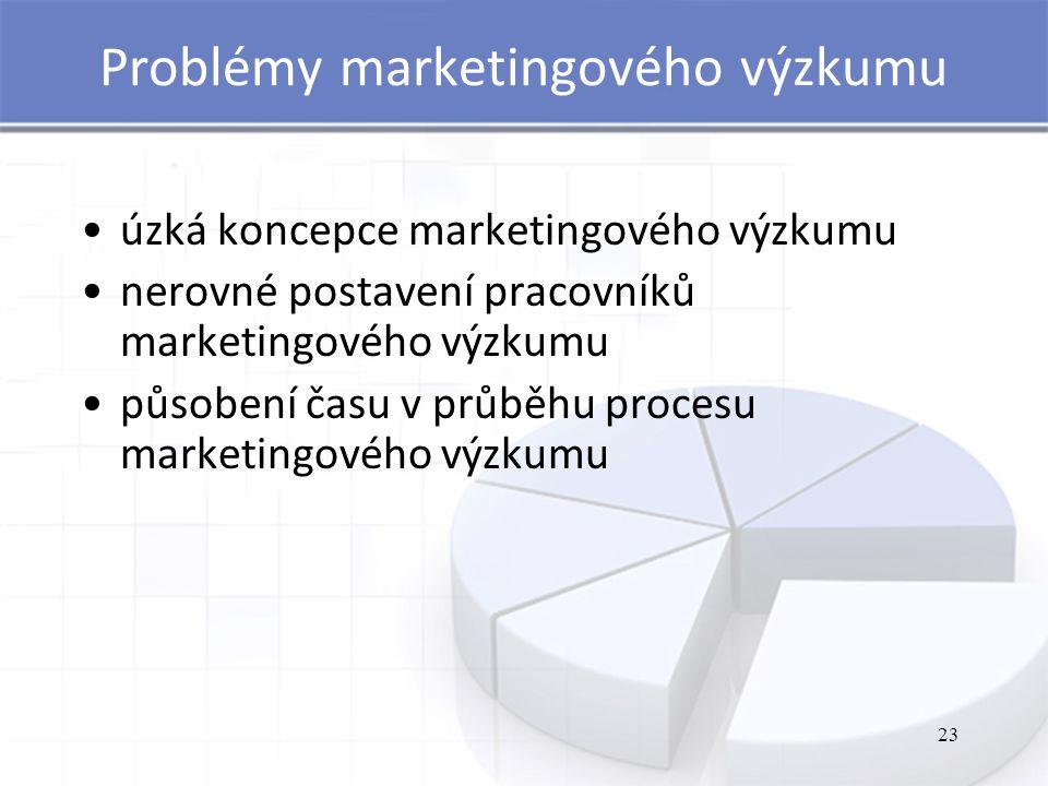 23 Problémy marketingového výzkumu úzká koncepce marketingového výzkumu nerovné postavení pracovníků marketingového výzkumu působení času v průběhu procesu marketingového výzkumu