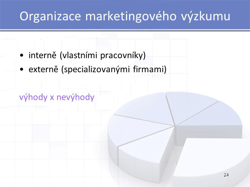 24 Organizace marketingového výzkumu interně (vlastními pracovníky) externě (specializovanými firmami) výhody x nevýhody