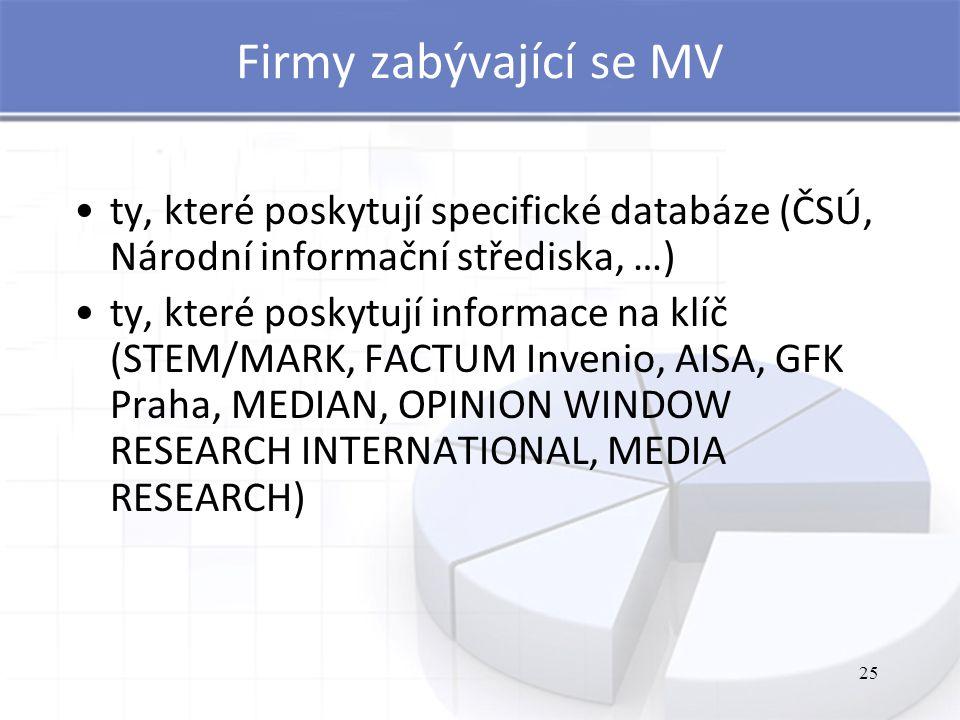 25 Firmy zabývající se MV ty, které poskytují specifické databáze (ČSÚ, Národní informační střediska, …) ty, které poskytují informace na klíč (STEM/MARK, FACTUM Invenio, AISA, GFK Praha, MEDIAN, OPINION WINDOW RESEARCH INTERNATIONAL, MEDIA RESEARCH)