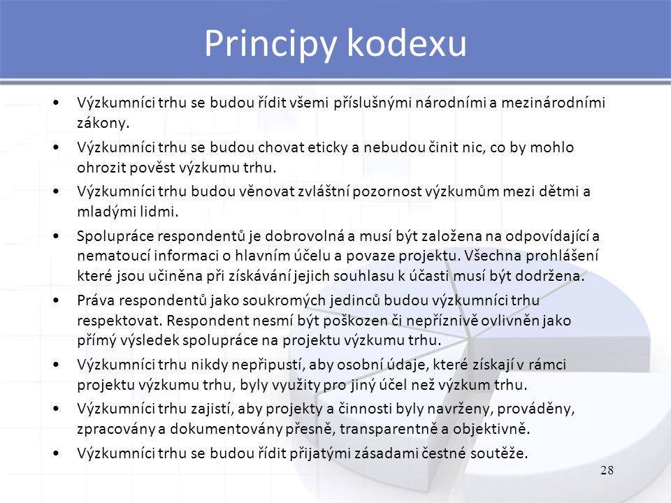 Principy kodexu Výzkumníci trhu se budou řídit všemi příslušnými národními a mezinárodními zákony. Výzkumníci trhu se budou chovat eticky a nebudou či