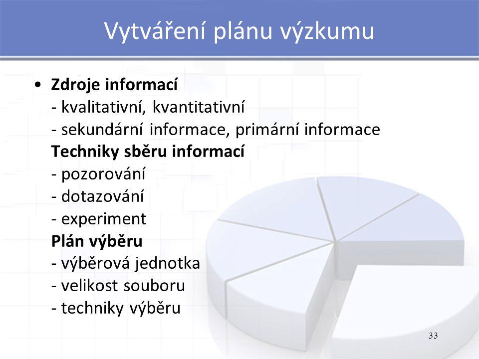 33 Vytváření plánu výzkumu Zdroje informací - kvalitativní, kvantitativní - sekundární informace, primární informace Techniky sběru informací - pozorování - dotazování - experiment Plán výběru - výběrová jednotka - velikost souboru - techniky výběru