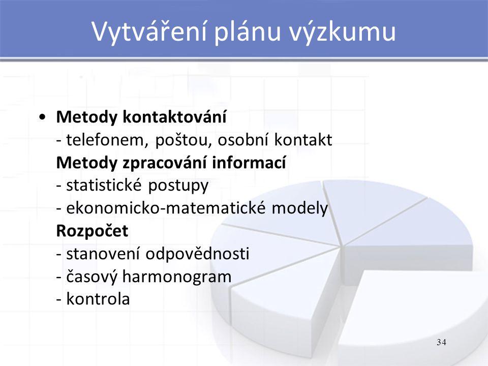 34 Vytváření plánu výzkumu Metody kontaktování - telefonem, poštou, osobní kontakt Metody zpracování informací - statistické postupy - ekonomicko-matematické modely Rozpočet - stanovení odpovědnosti - časový harmonogram - kontrola