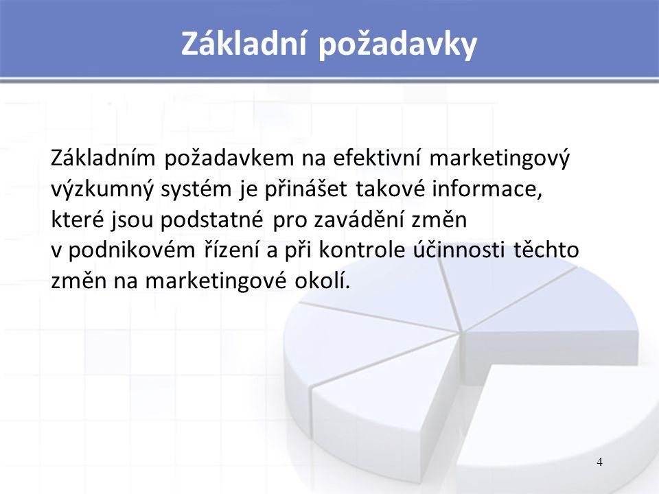 4 Základní požadavky Základním požadavkem na efektivní marketingový výzkumný systém je přinášet takové informace, které jsou podstatné pro zavádění změn v podnikovém řízení a při kontrole účinnosti těchto změn na marketingové okolí.