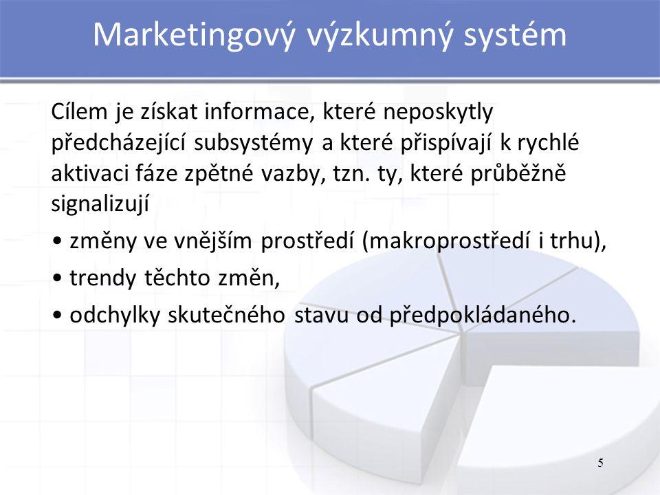 5 Marketingový výzkumný systém Cílem je získat informace, které neposkytly předcházející subsystémy a které přispívají k rychlé aktivaci fáze zpětné vazby, tzn.