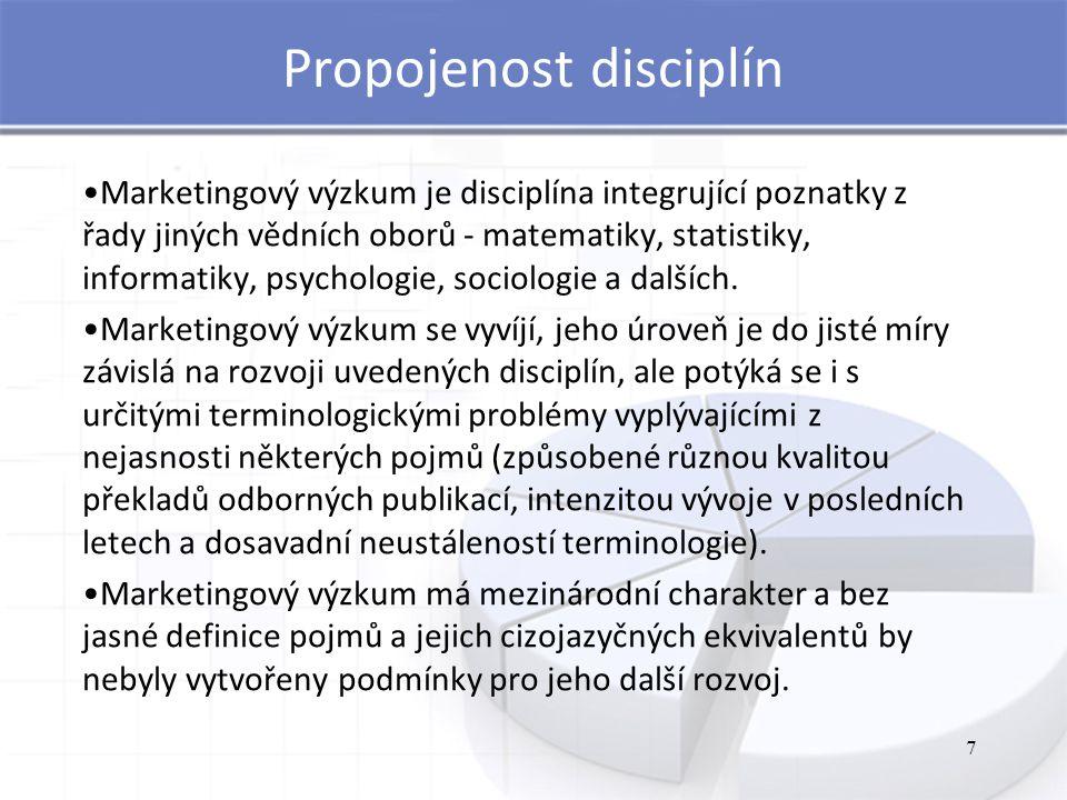 7 Propojenost disciplín Marketingový výzkum je disciplína integrující poznatky z řady jiných vědních oborů - matematiky, statistiky, informatiky, psychologie, sociologie a dalších.