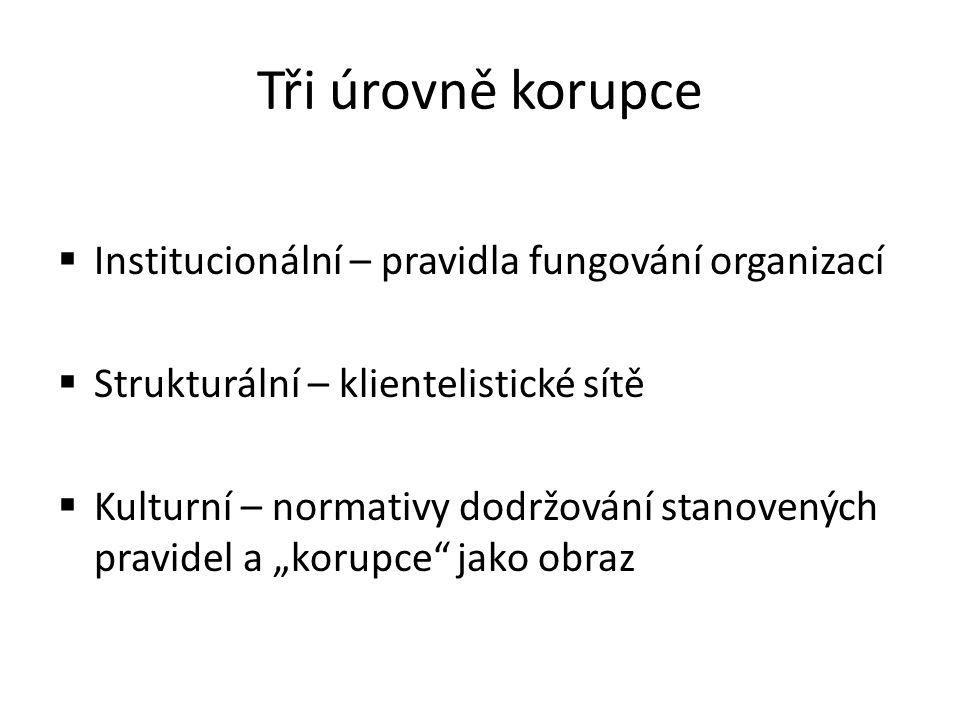 Tři úrovně korupce  Institucionální – pravidla fungování organizací  Strukturální – klientelistické sítě  Kulturní – normativy dodržování stanovený