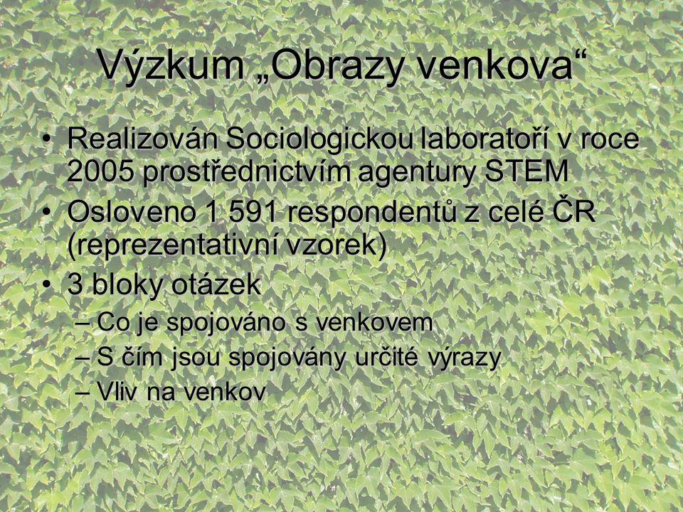 """Výzkum """"Obrazy venkova Realizován Sociologickou laboratoří v roce 2005 prostřednictvím agentury STEMRealizován Sociologickou laboratoří v roce 2005 prostřednictvím agentury STEM Osloveno 1 591 respondentů z celé ČR (reprezentativní vzorek)Osloveno 1 591 respondentů z celé ČR (reprezentativní vzorek) 3 bloky otázek3 bloky otázek –Co je spojováno s venkovem –S čím jsou spojovány určité výrazy –Vliv na venkov"""