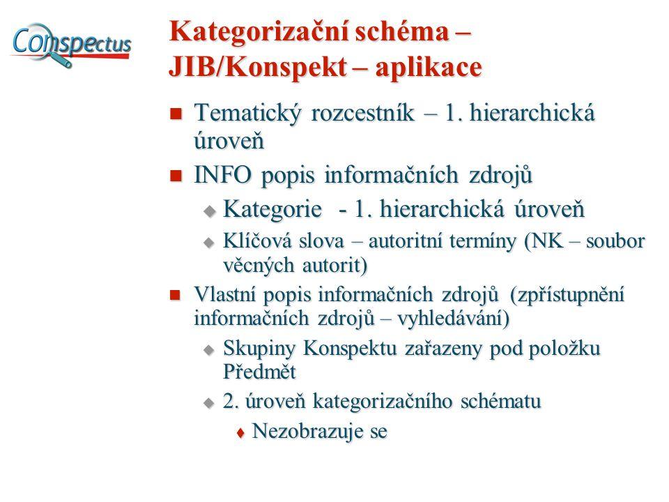 Kategorizační schéma – JIB/Konspekt – aplikace Tematický rozcestník – 1.