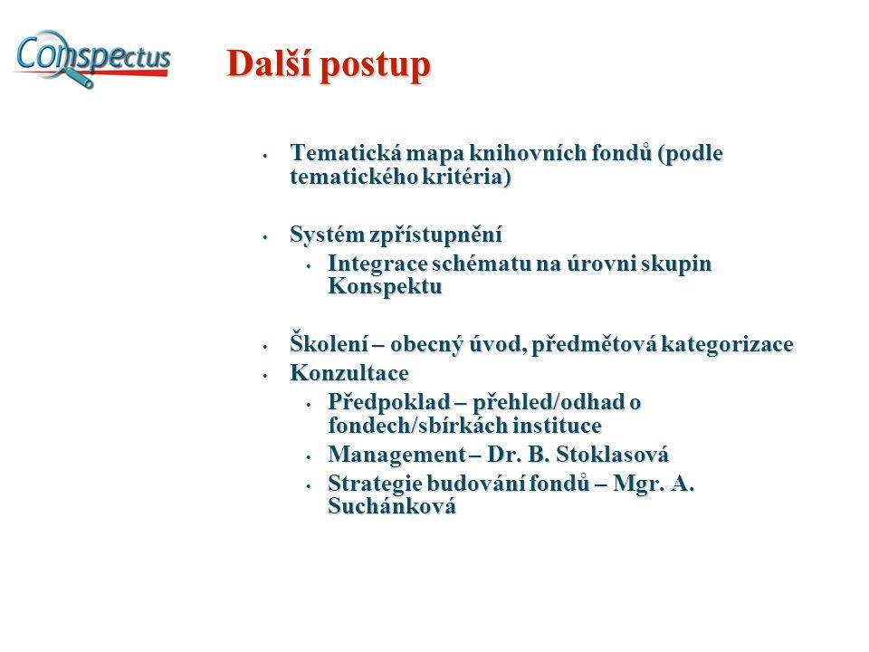 Další postup Tematická mapa knihovních fondů (podle tematického kritéria) Tematická mapa knihovních fondů (podle tematického kritéria) Systém zpřístup