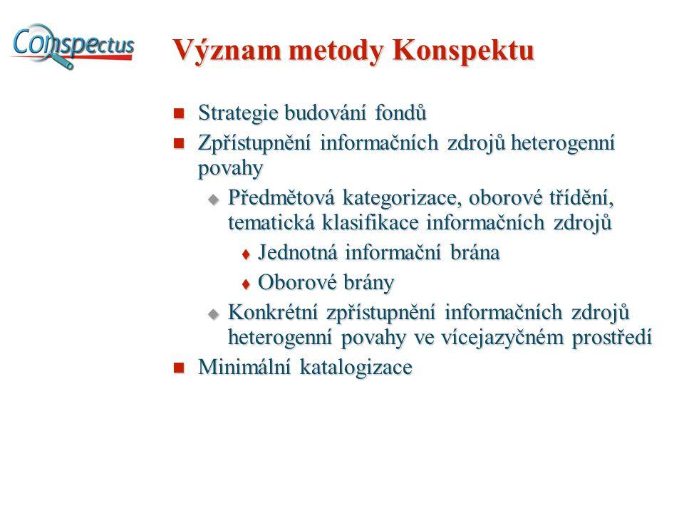 Význam metody Konspektu Strategie budování fondů Strategie budování fondů Zpřístupnění informačních zdrojů heterogenní povahy Zpřístupnění informačních zdrojů heterogenní povahy  Předmětová kategorizace, oborové třídění, tematická klasifikace informačních zdrojů  Jednotná informační brána  Oborové brány  Konkrétní zpřístupnění informačních zdrojů heterogenní povahy ve vícejazyčném prostředí Minimální katalogizace Minimální katalogizace