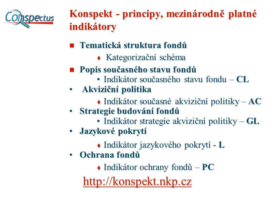 Konspekt - principy, mezinárodně platné indikátory Tematická struktura fondů Tematická struktura fondů  Kategorizační schéma Popis současného stavu fondů Popis současného stavu fondů Indikátor současného stavu fondu – CLIndikátor současného stavu fondu – CL Akviziční politika Akviziční politika  Indikátor současné akviziční politiky – AC Strategie budování fondůStrategie budování fondů Indikátor strategie akviziční politiky – GLIndikátor strategie akviziční politiky – GL Jazykové pokrytíJazykové pokrytí  Indikátor jazykového pokrytí - L Ochrana fondůOchrana fondů  Indikátor ochrany fondů – PC http://konspekt.nkp.cz