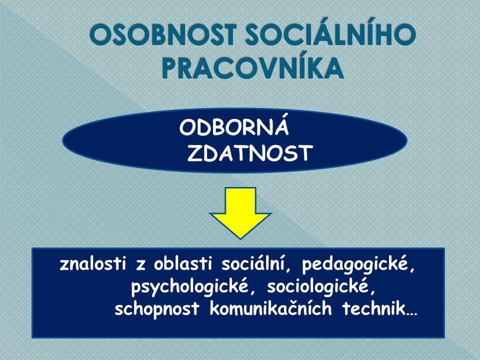 ODBORNÁ ZDATNOST znalosti z oblasti sociální, pedagogické, psychologické, sociologické, schopnost komunikačních technik…