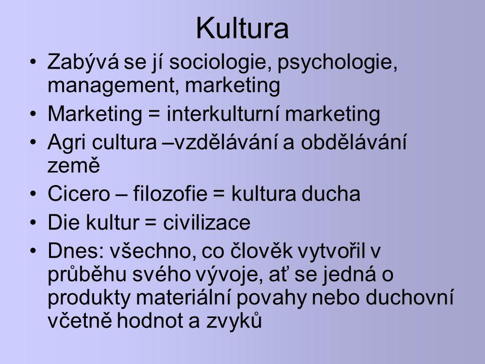 Kultura Zabývá se jí sociologie, psychologie, management, marketing Marketing = interkulturní marketing Agri cultura –vzdělávání a obdělávání země Cic