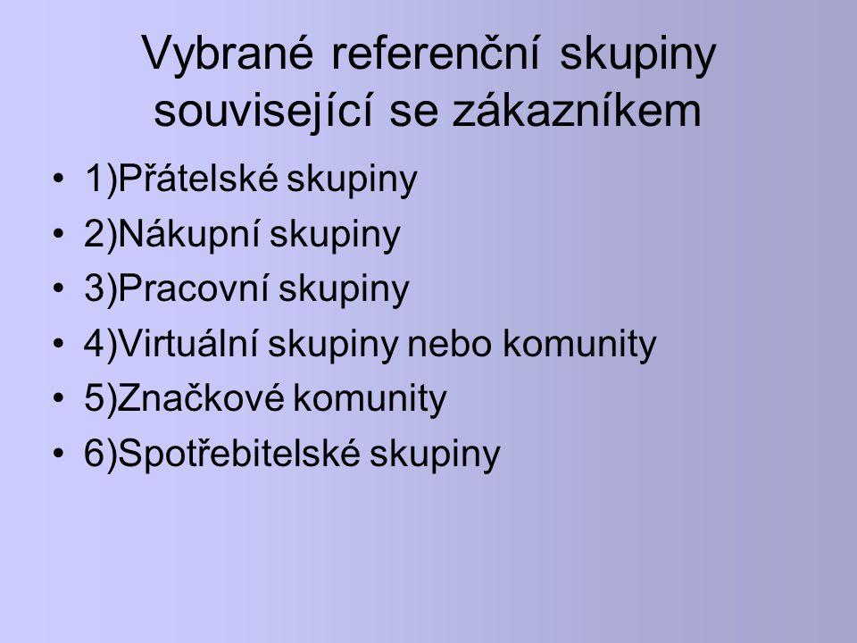 Vybrané referenční skupiny související se zákazníkem 1)Přátelské skupiny 2)Nákupní skupiny 3)Pracovní skupiny 4)Virtuální skupiny nebo komunity 5)Znač