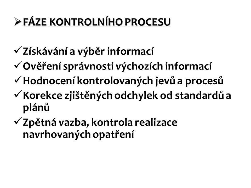  FÁZE KONTROLNÍHO PROCESU Získávání a výběr informací Ověření správnosti výchozích informací Hodnocení kontrolovaných jevů a procesů Korekce zjištěných odchylek od standardů a plánů Zpětná vazba, kontrola realizace navrhovaných opatření