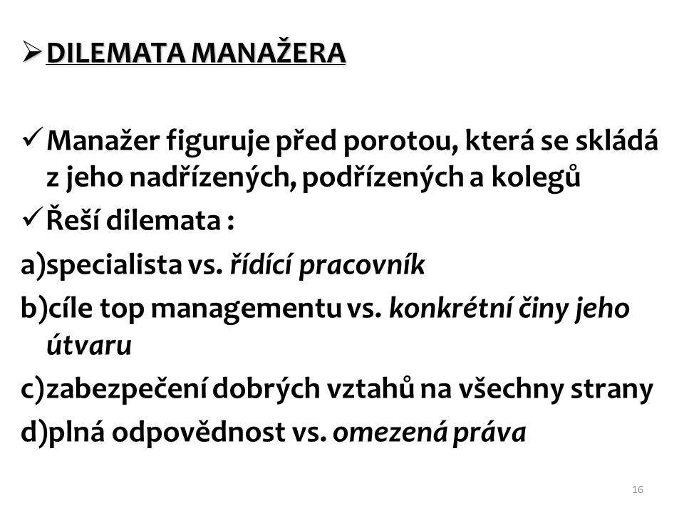  DILEMATA MANAŽERA Manažer figuruje před porotou, která se skládá z jeho nadřízených, podřízených a kolegů Řeší dilemata : a)specialista vs.