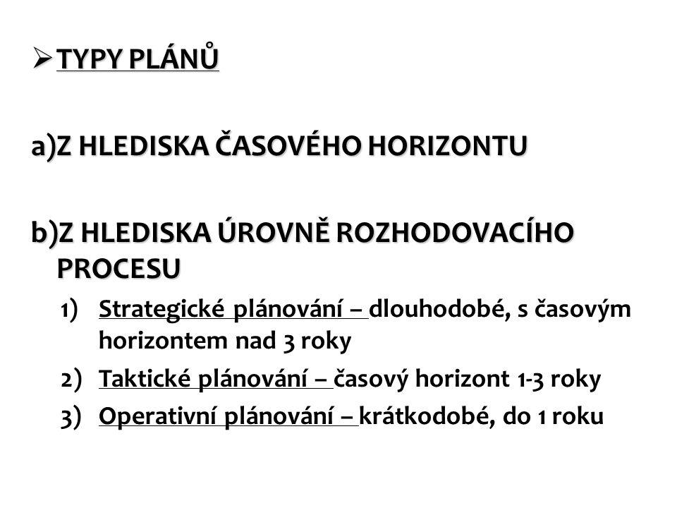  TYPY PLÁNŮ a)Z HLEDISKA ČASOVÉHO HORIZONTU b)Z HLEDISKA ÚROVNĚ ROZHODOVACÍHO PROCESU 1)Strategické plánování – dlouhodobé, s časovým horizontem nad 3 roky 2)Taktické plánování – časový horizont 1-3 roky 3)Operativní plánování – krátkodobé, do 1 roku